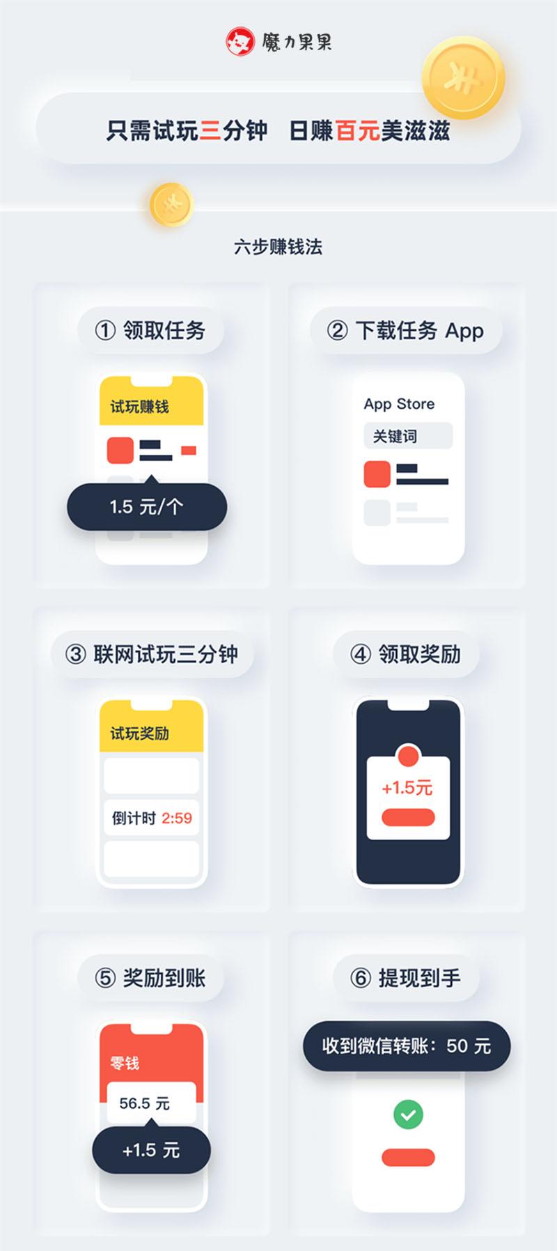 免费获取外国苹果ID